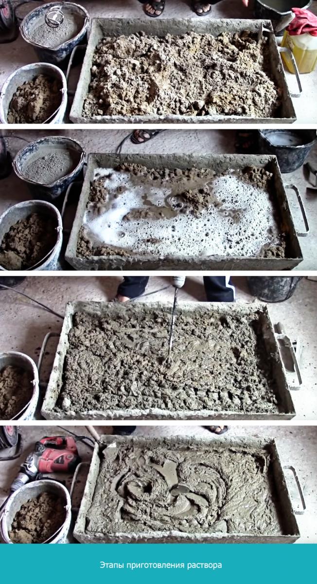 Цветной цемент: применение, состав, как разводить