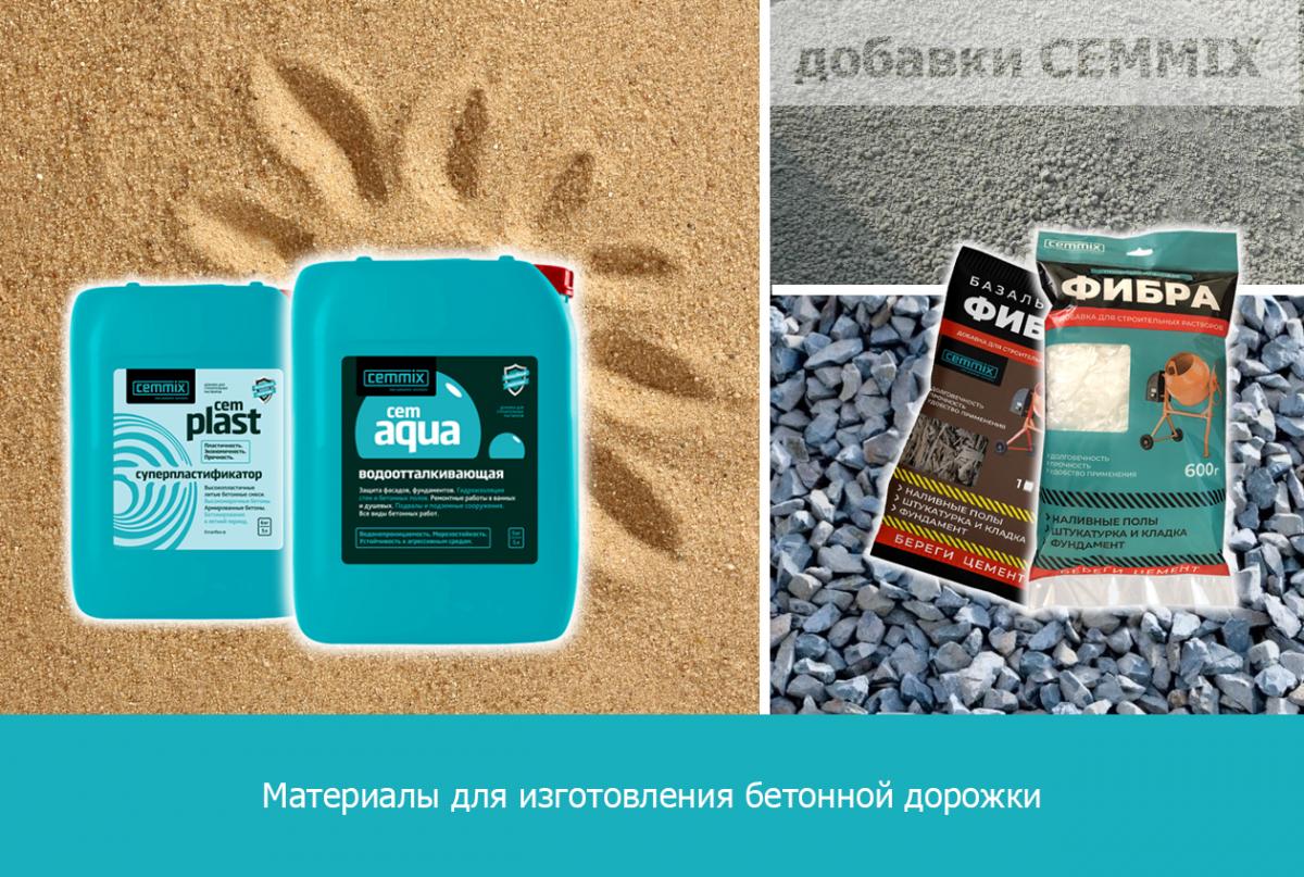 Материалы для изготовления бетонной дорожки