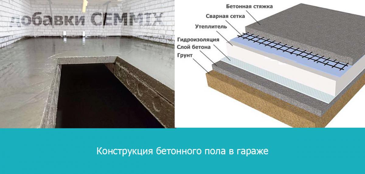 Конструкция бетонного пола в гараже