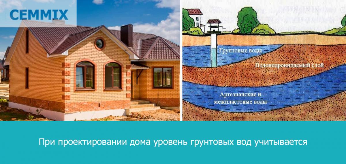 При проектировании дома уровень грунтовых вод учитывается