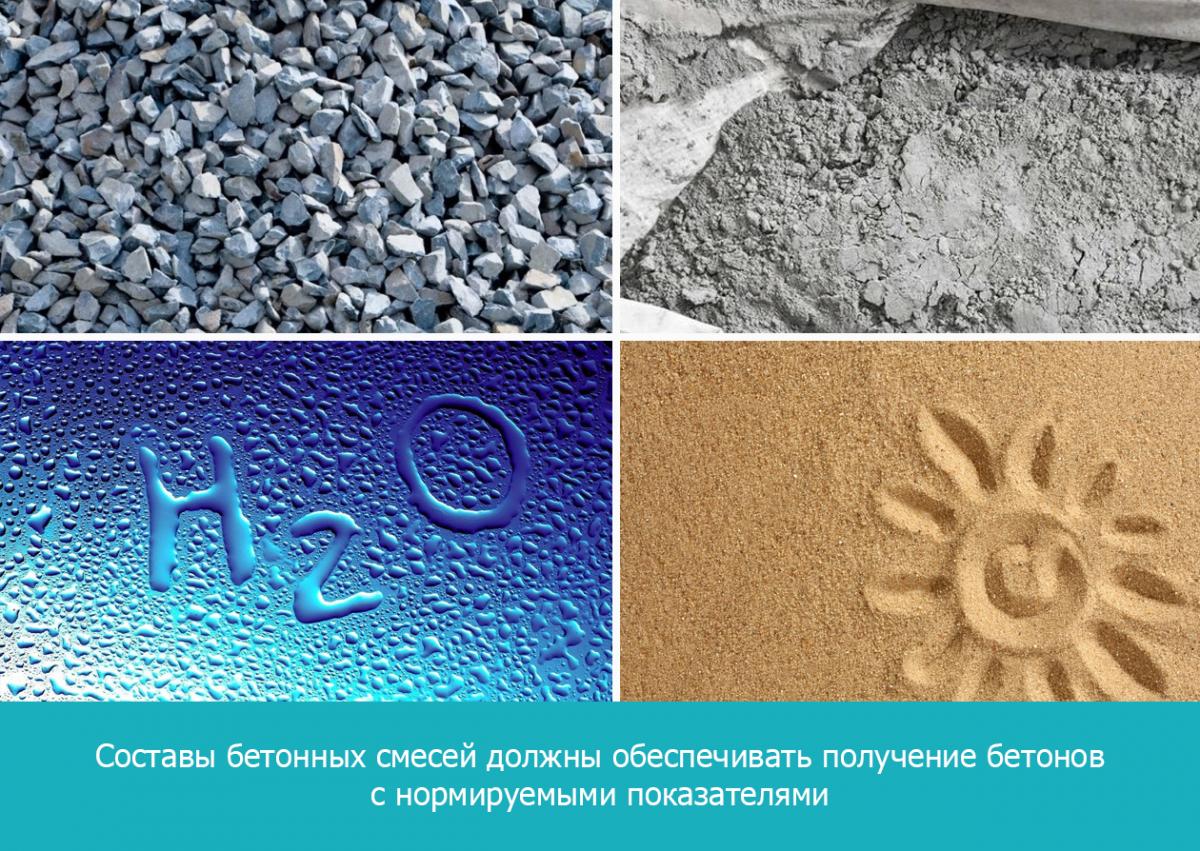 Составы бетонных смесей