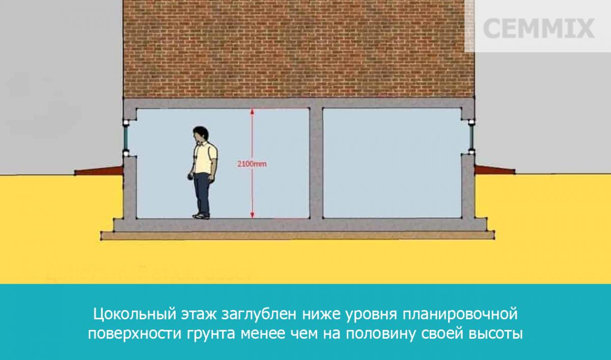 Цокольный этаж заглублен ниже уровня планировочной поверхности грунта менее чем на половину своей высоты