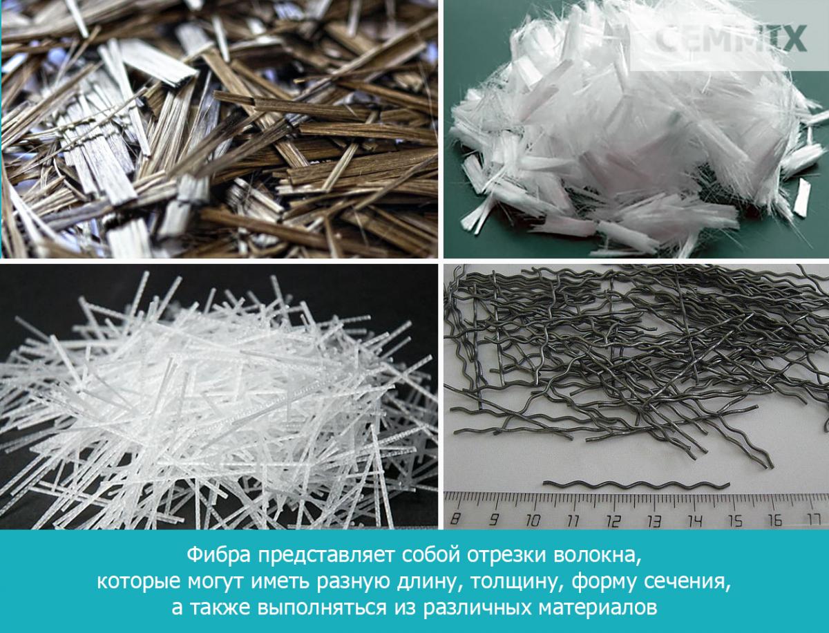 Фибра представляет собой отрезки волокна, которые могут иметь разную длину, толщину, форму сечения, а также выполняться из различных материалов