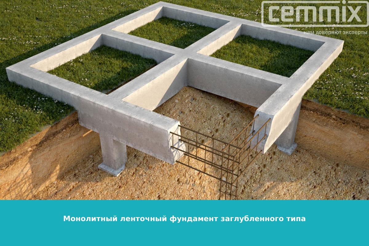 Ленточный фундамент заливается по периметру и под будущими стенами