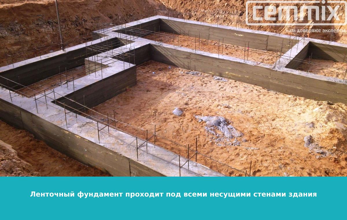Фундамент ленточного типа пролегает под всеми стенами будущей постройки