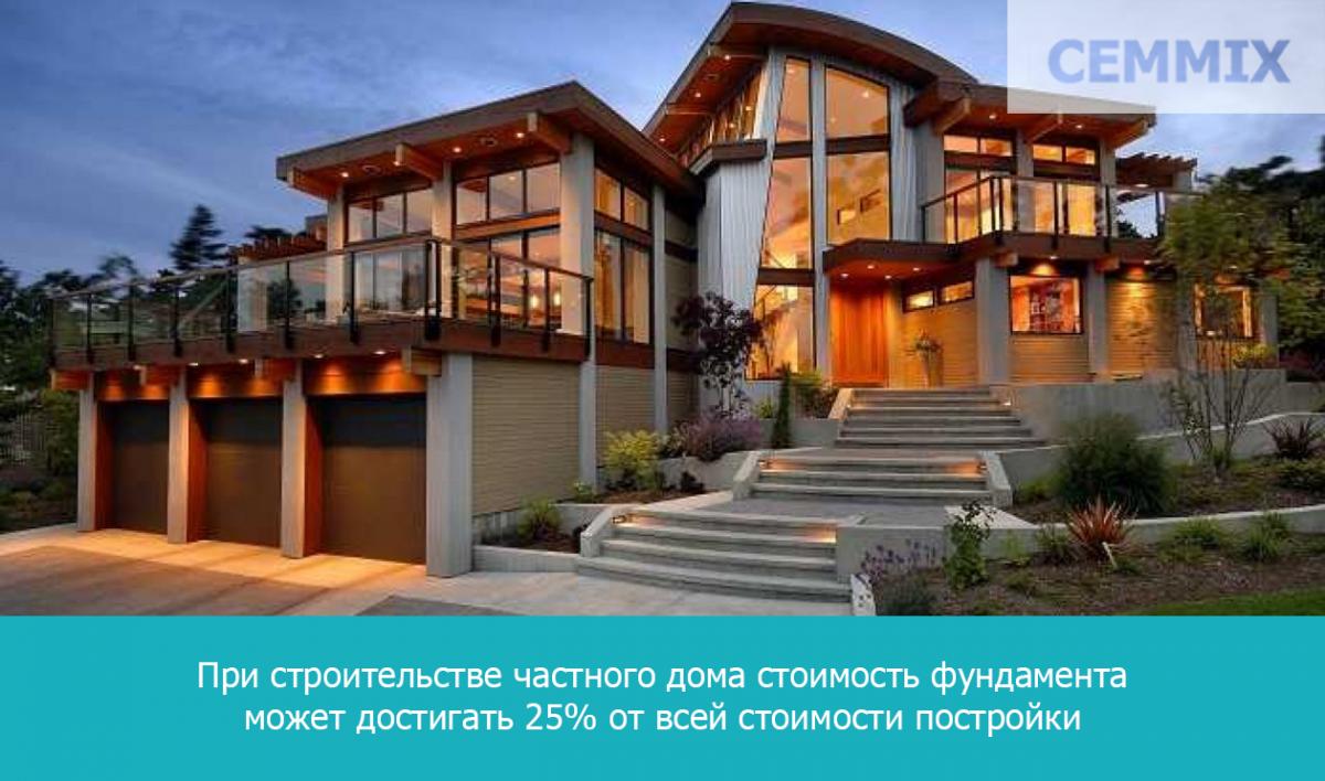 Стоимость фундамента может достигать 25% от всей стоимости постройки