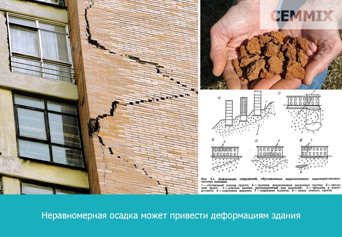 Неравномерная осадка может привести деформациям здания