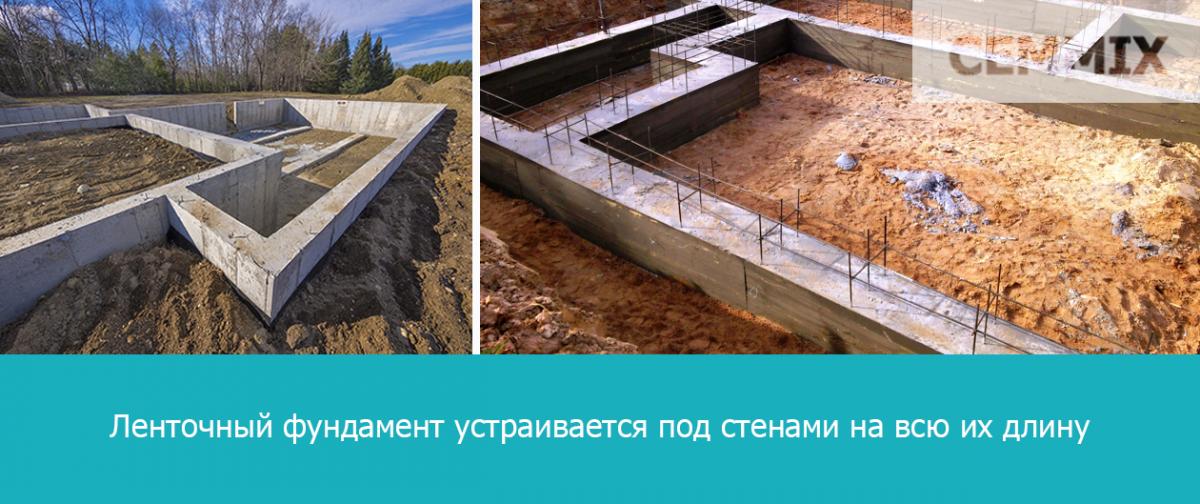 Ленточный фундамент устраивается под стенами на всю их длину