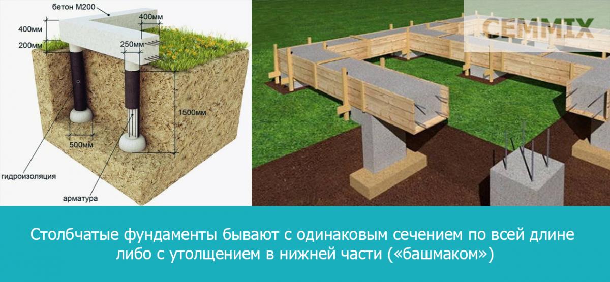 Столбчатые фундаменты бывают с одинаковым сечением по всей длине либо с утолщением в нижней части («башмаком»)