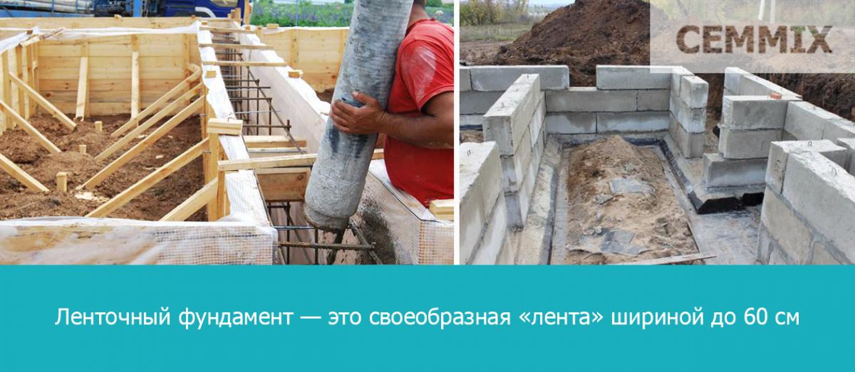 Ленточный фундамент — это своеобразная «лента» шириной до 60 см