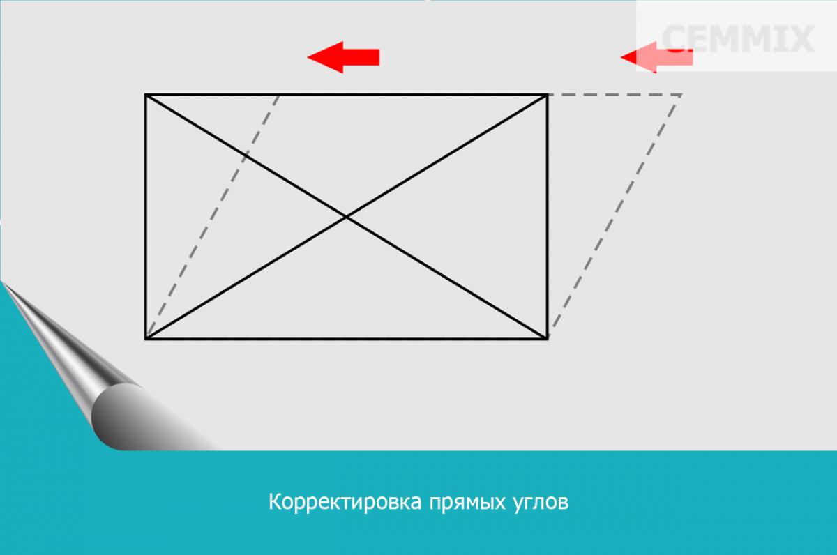 Корректировка прямых углов