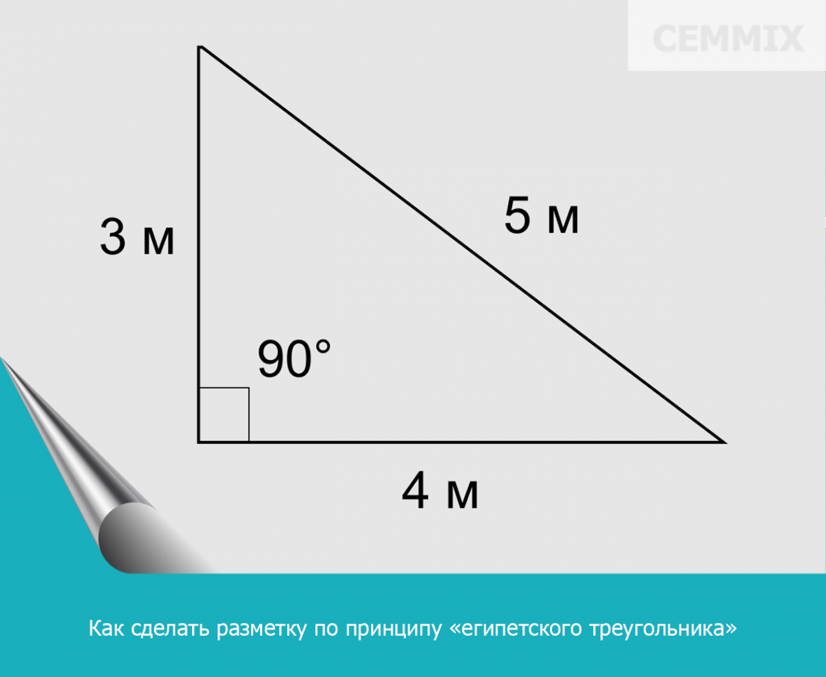 Как сделать разметку по принципу «египетского треугольника»