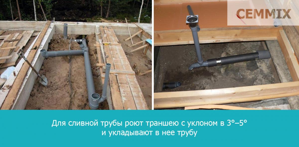 Для сливной трубы роют траншею с уклоном в 3°–5° и укладывают в нее трубу