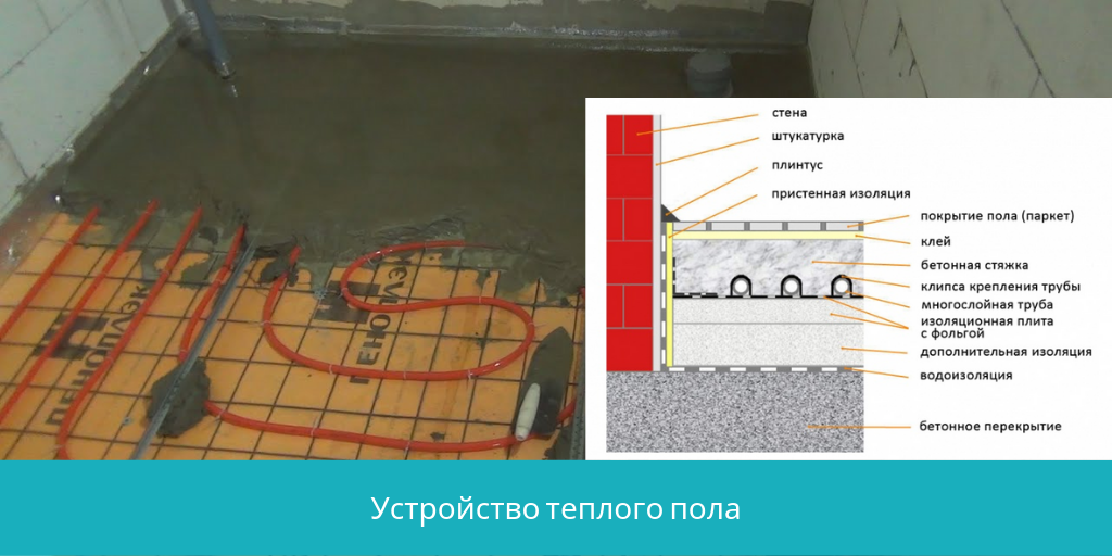 При заливке стяжки для теплого пола, помимо ровной поверхности необходимо еще и увеличить теплопроводность стяжки.