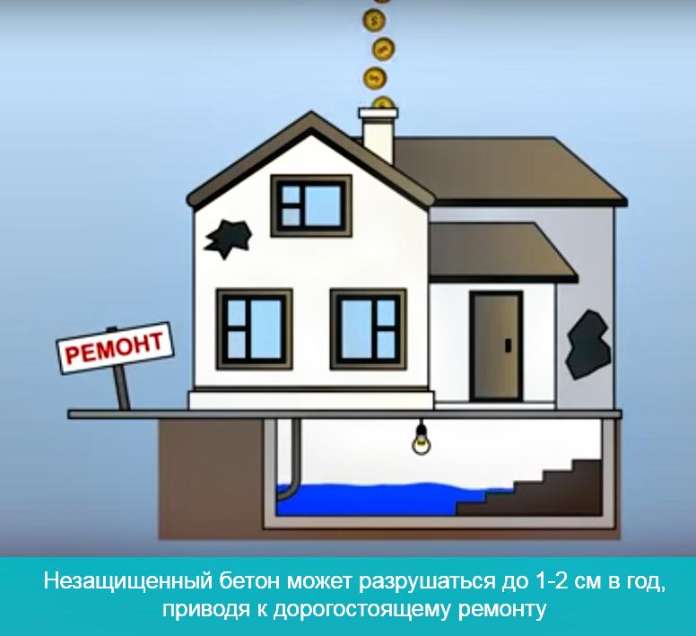 Незащищенный бетон может разрушаться до 1-2 см в год, приводя к дорогостоящему ремонту