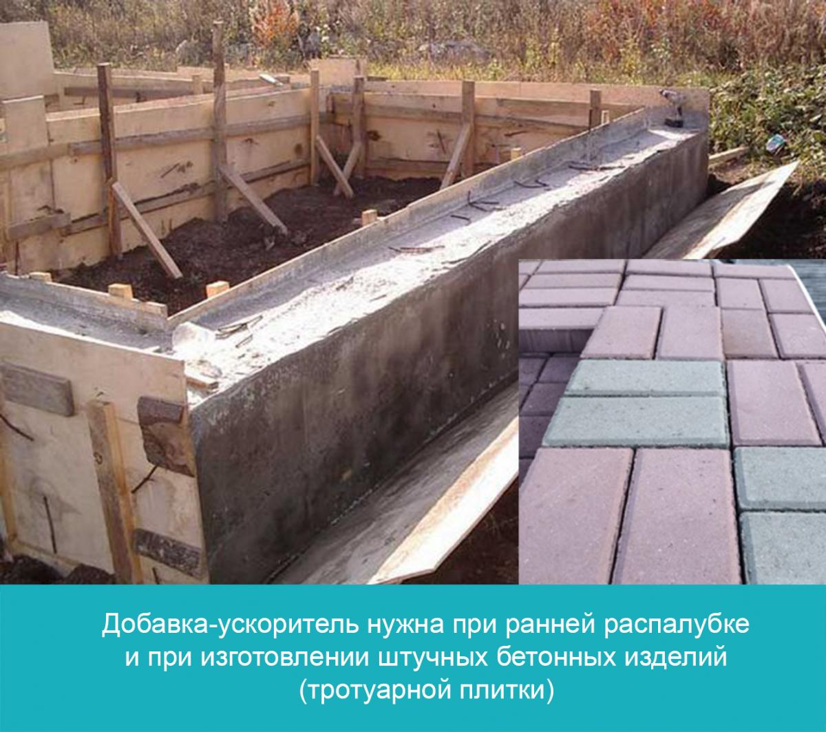 Принцип фаз бетон как приготовить керамзитобетон пропорции для стяжки пола