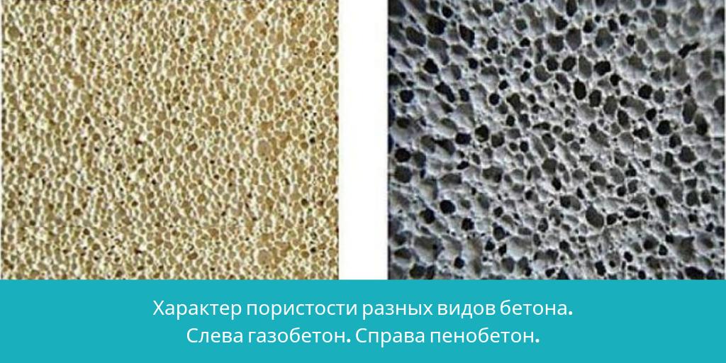 бетон теплостойкость