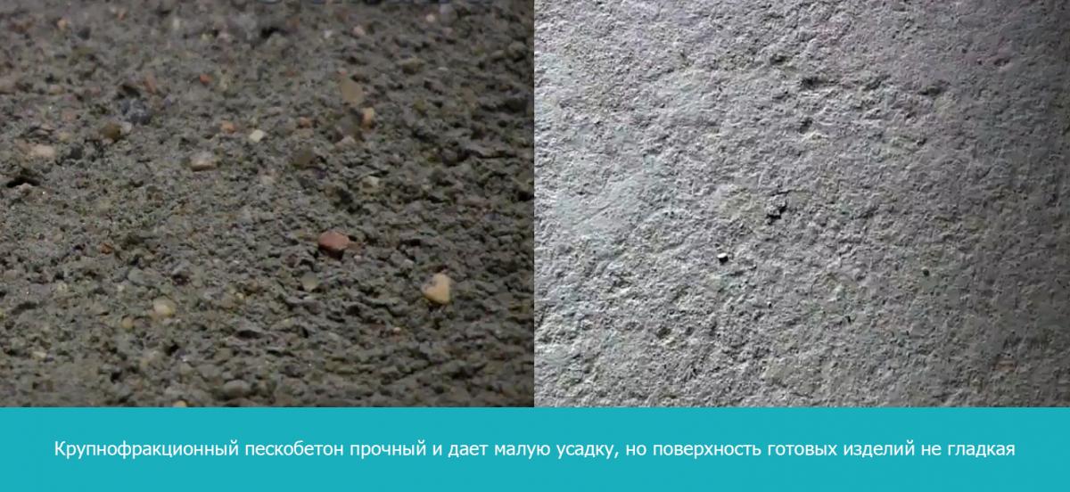 Песко бетона бетонные смеси где купить