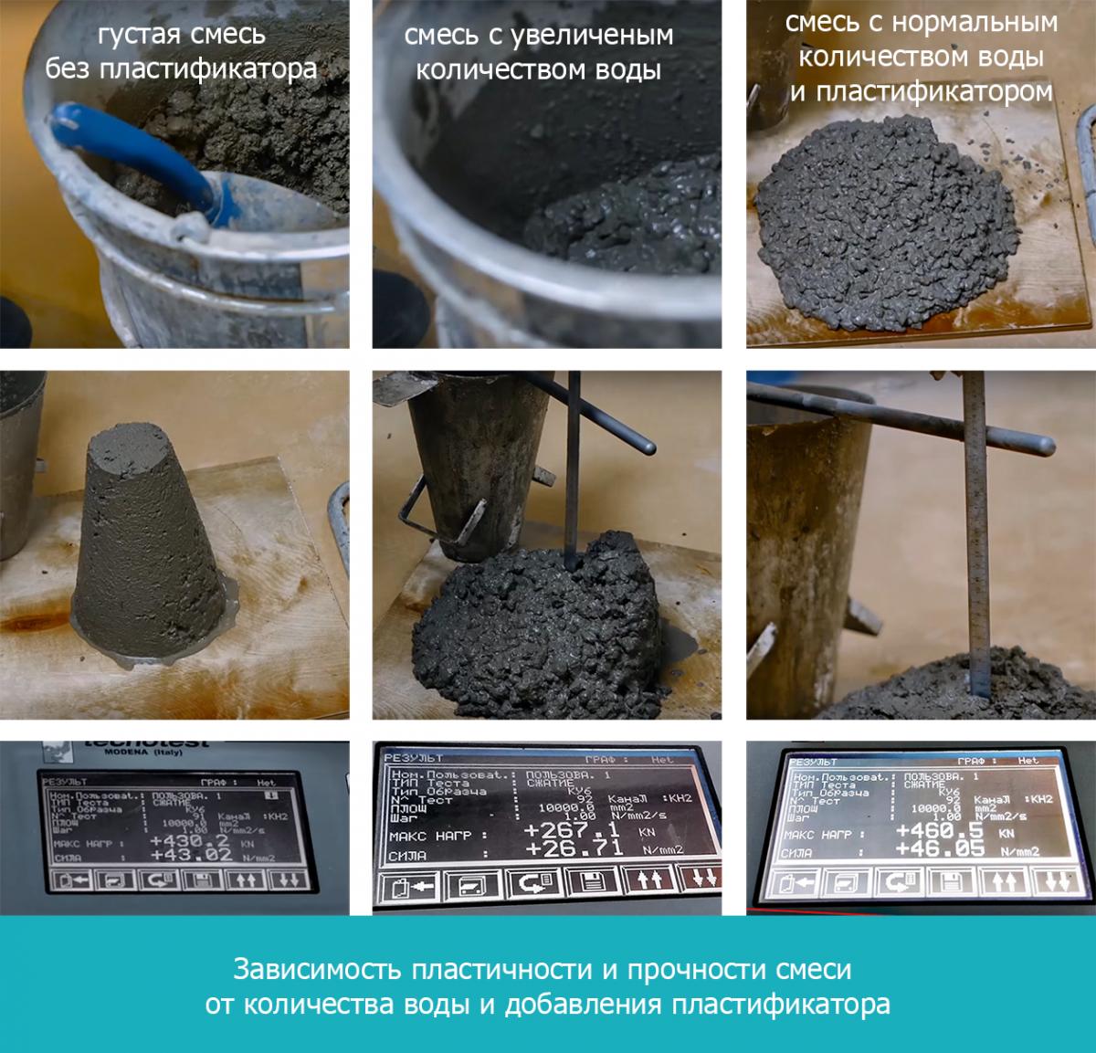 Определение количества воды в бетонной смеси бетон м5