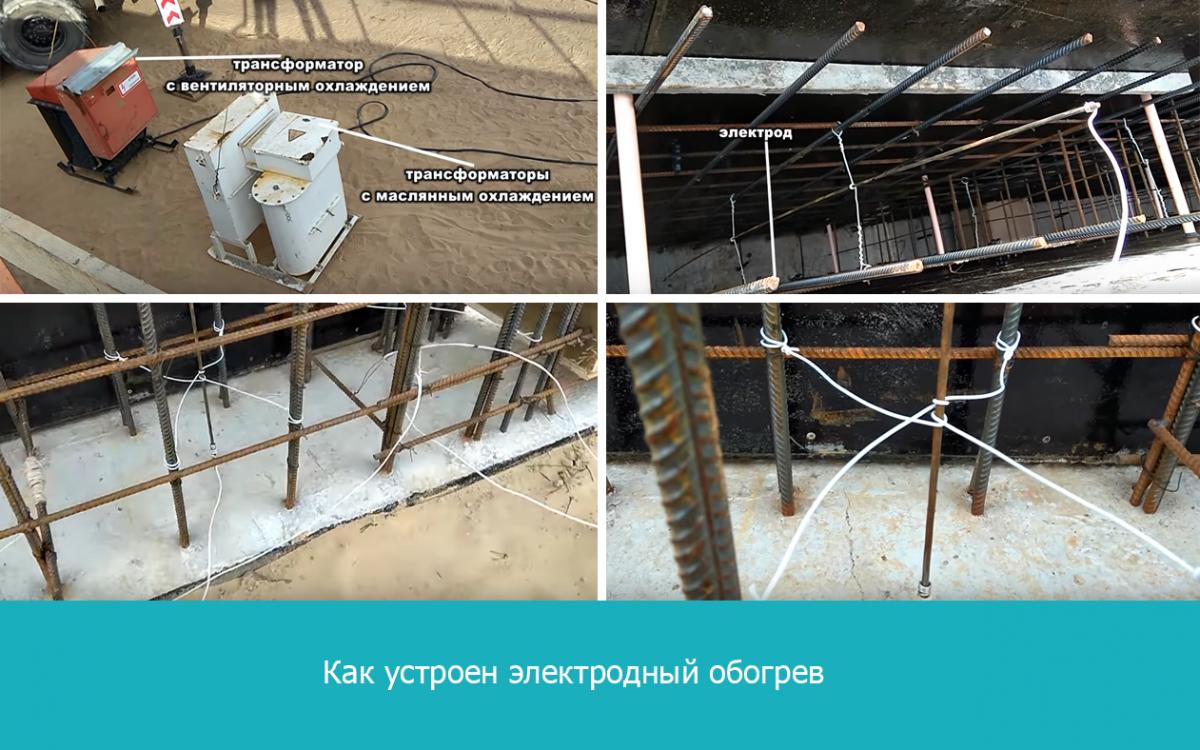 Зимние бетонные смеси завод бетона одинцово