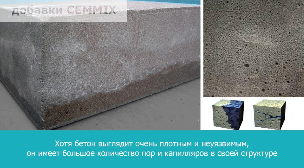 М2000 бетон применения бетона
